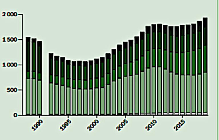 Maailman sotilasmenot nousivat 1917 miljardiin dollariin